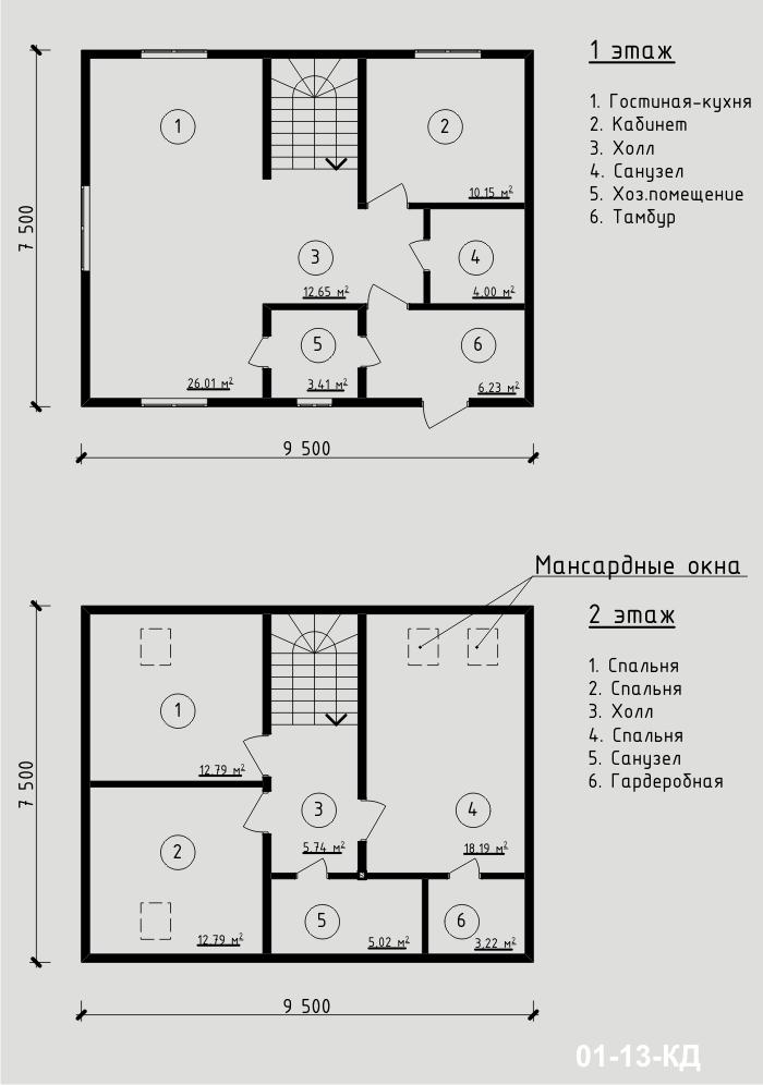 """Проект дома из СИП панелей. Компания """"Авантаж"""", г.Новосибирск"""